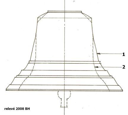 Pr sentation de la tour clocher et des cloches de l 39 abbaye - Dessin d une cloche ...